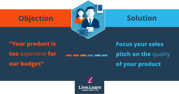 Cold Calling Sales Objections Examples - Infographic from Live And Learn Consultancy