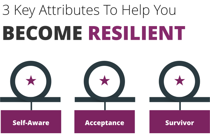 What Makes People Resilient?