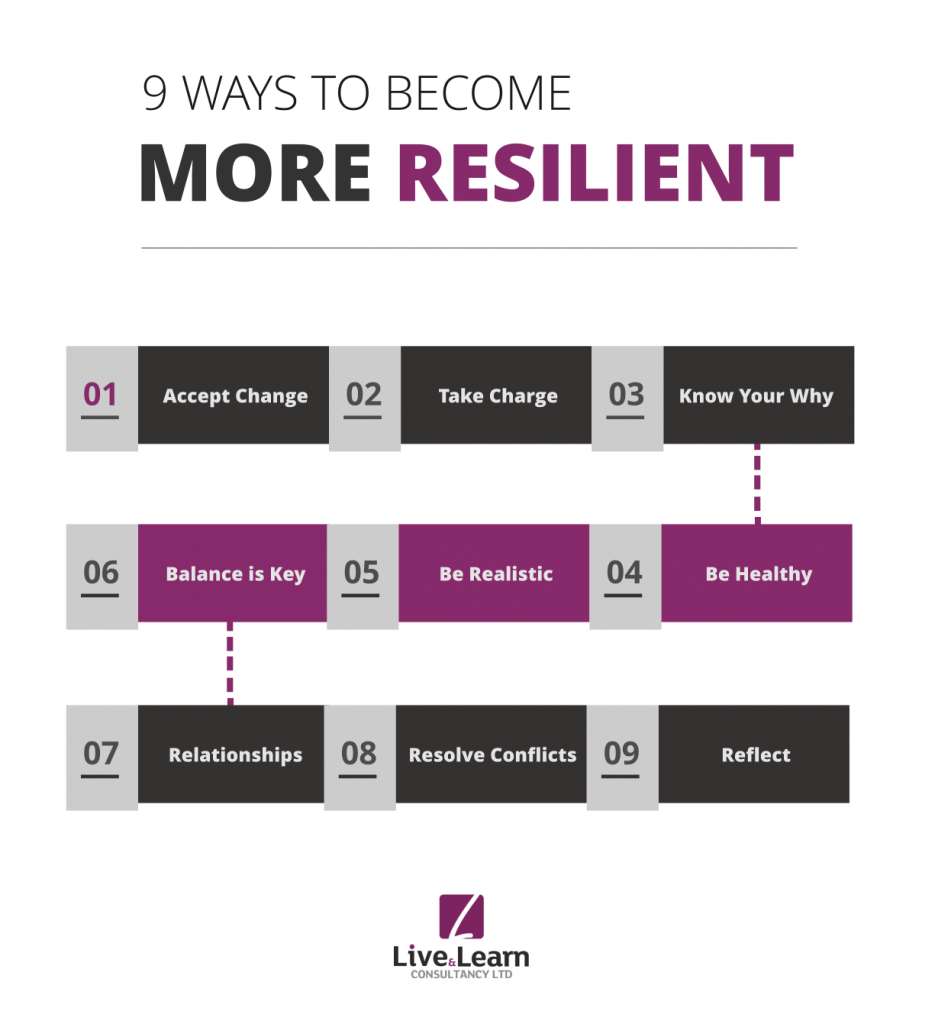 How to Build Resilience at Work - Infographic