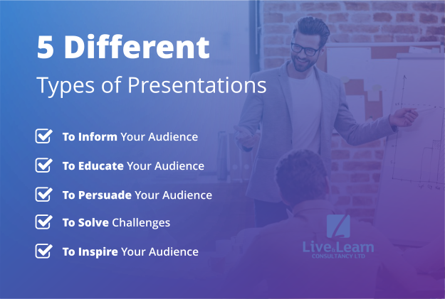 Different Types of Presentation Goals