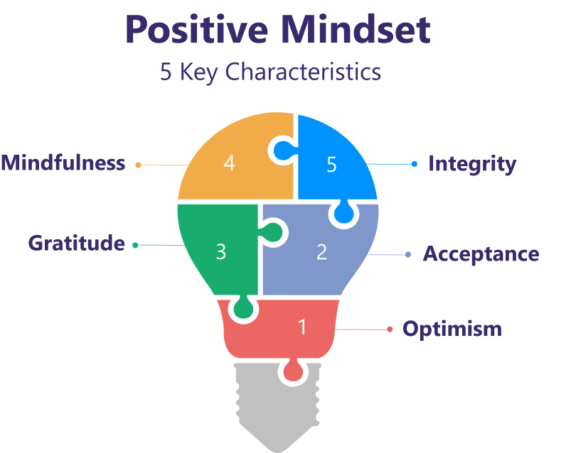 5 Characteristics for a More Positive Mindset